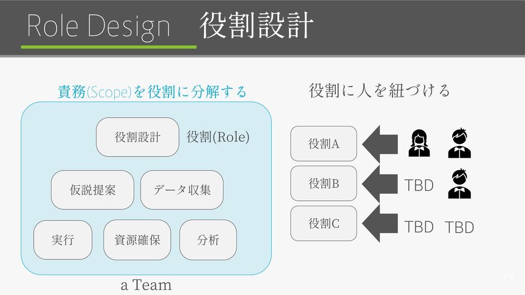 79 Role Design (Scope) (Role) A B C TBD TBD TBD...