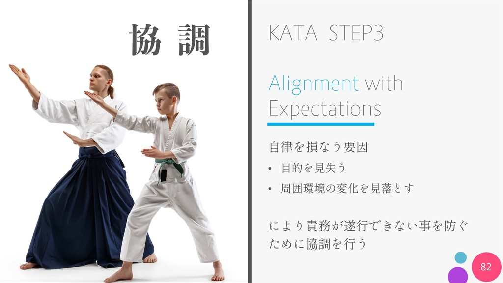 KATA STEP3 Alignment with Expectations 82 • • ڠ...