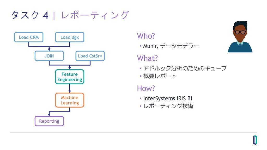 タスク 4 | レポーティング Who? • Munir, データモデラー What? • ア...