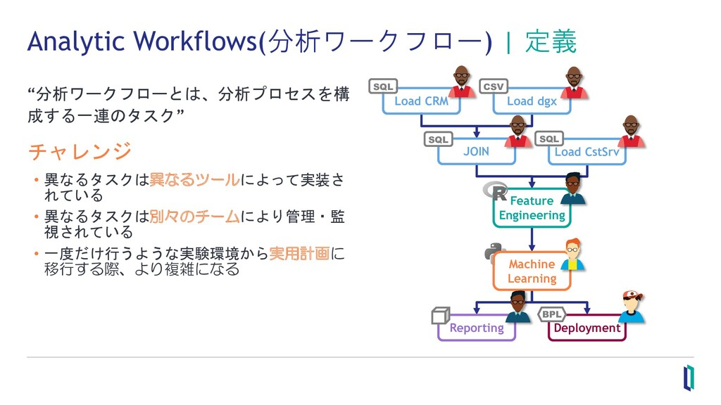 "Analytic Workflows(分析ワークフロー) | 定義 ""分析ワークフローとは、分..."