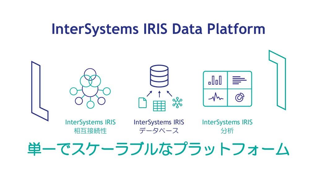 InterSystems IRIS データベース InterSystems IRIS 相互接続...