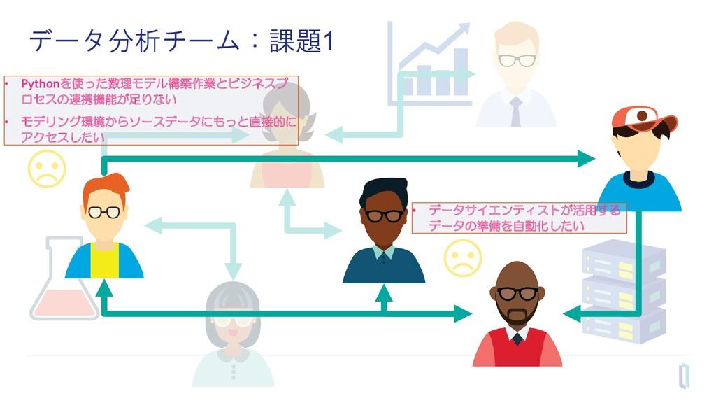 データ分析チーム:課題1 • Pythonを使った数理モデル構築作業とビジネスプ ロセスの連携...