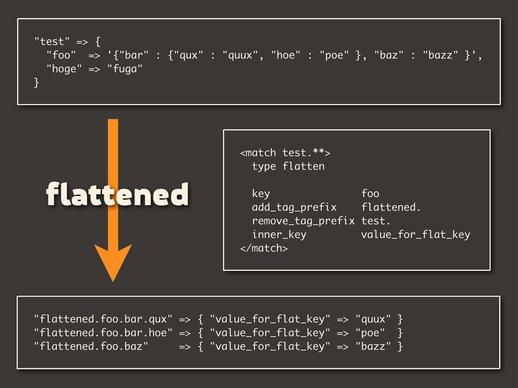 <match test.**> type flatten key foo add_tag_pr...
