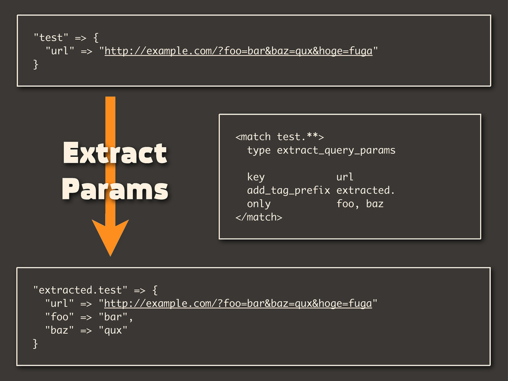 <match test.**> type extract_query_params key u...