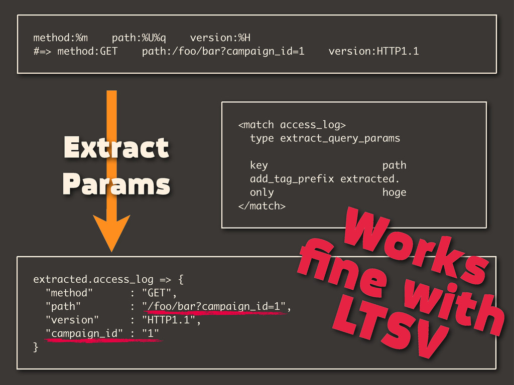 <match access_log> type extract_query_params ke...