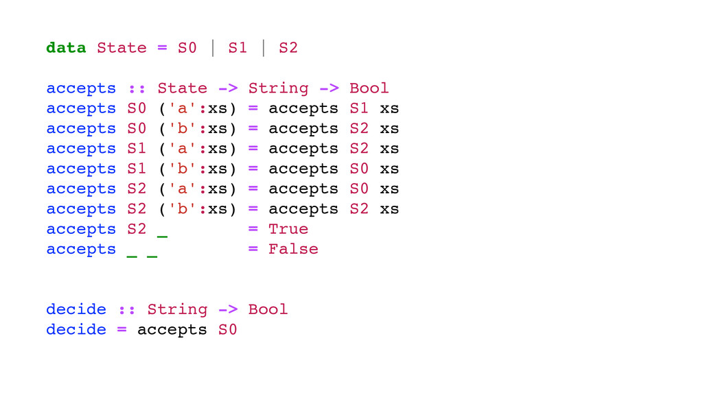data State = S0   S1   S2 accepts :: State -> S...