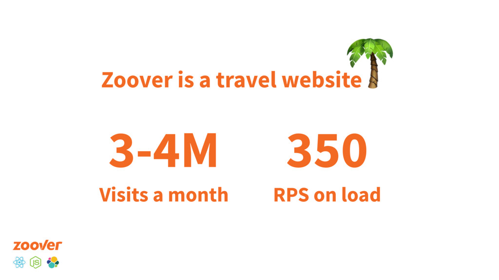 Zoover is a travel website  3-4M Visits a month...