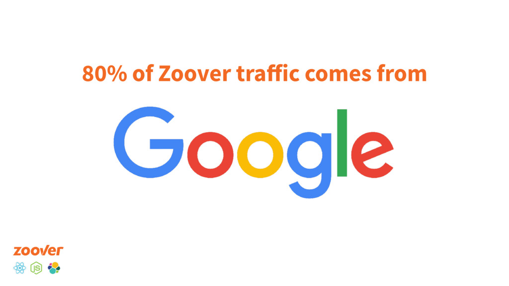 80% of Zoover traffic comes from