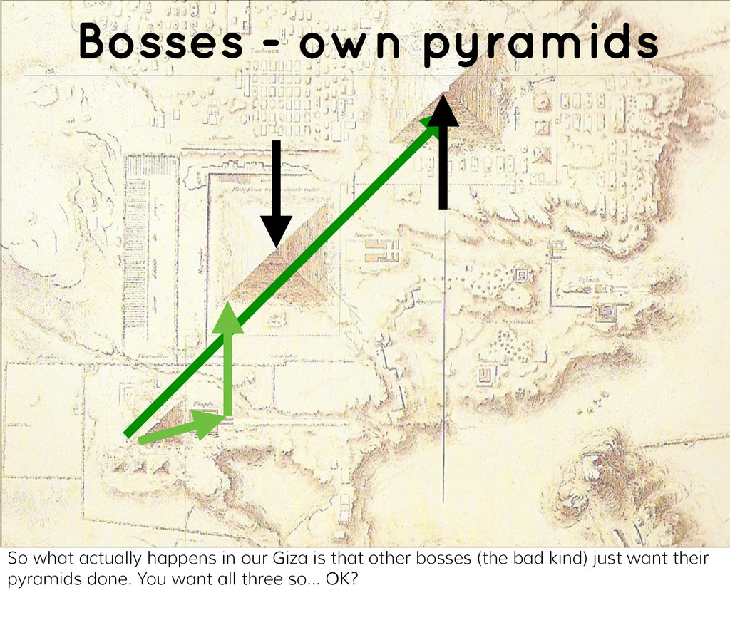 Bosses - own pyramids So what actually happens ...