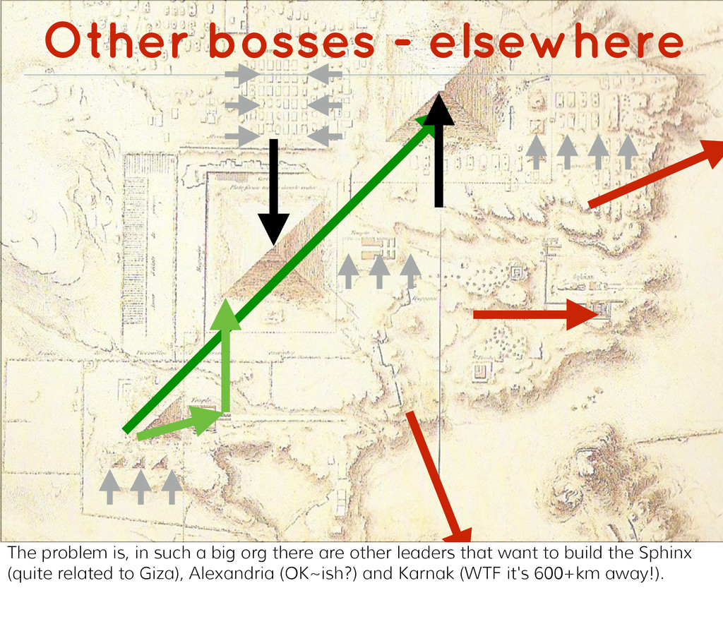 Other bosses - elsewhere The problem is, in suc...