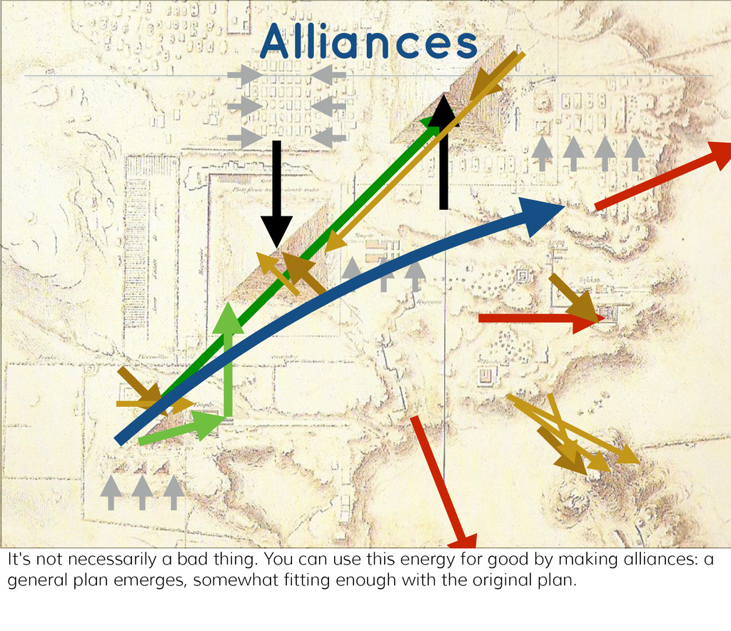 Alliances It's not necessarily a bad thing. You...