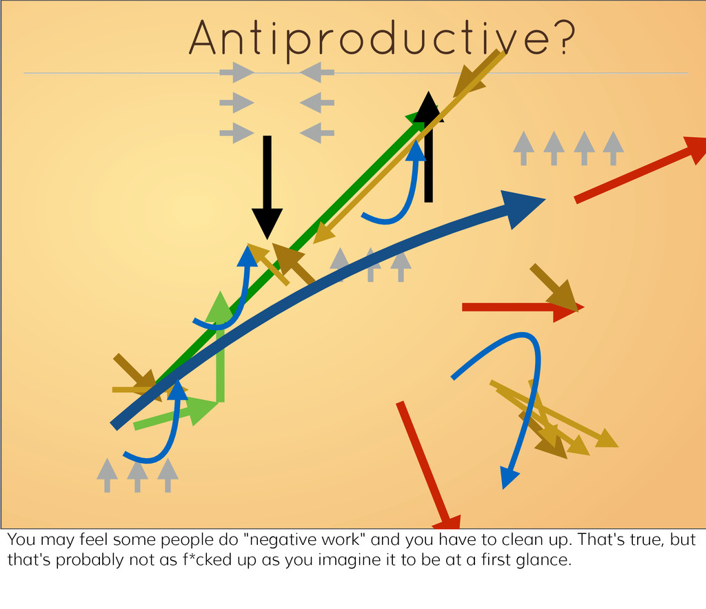 "Antiproductive? You may feel some people do ""ne..."