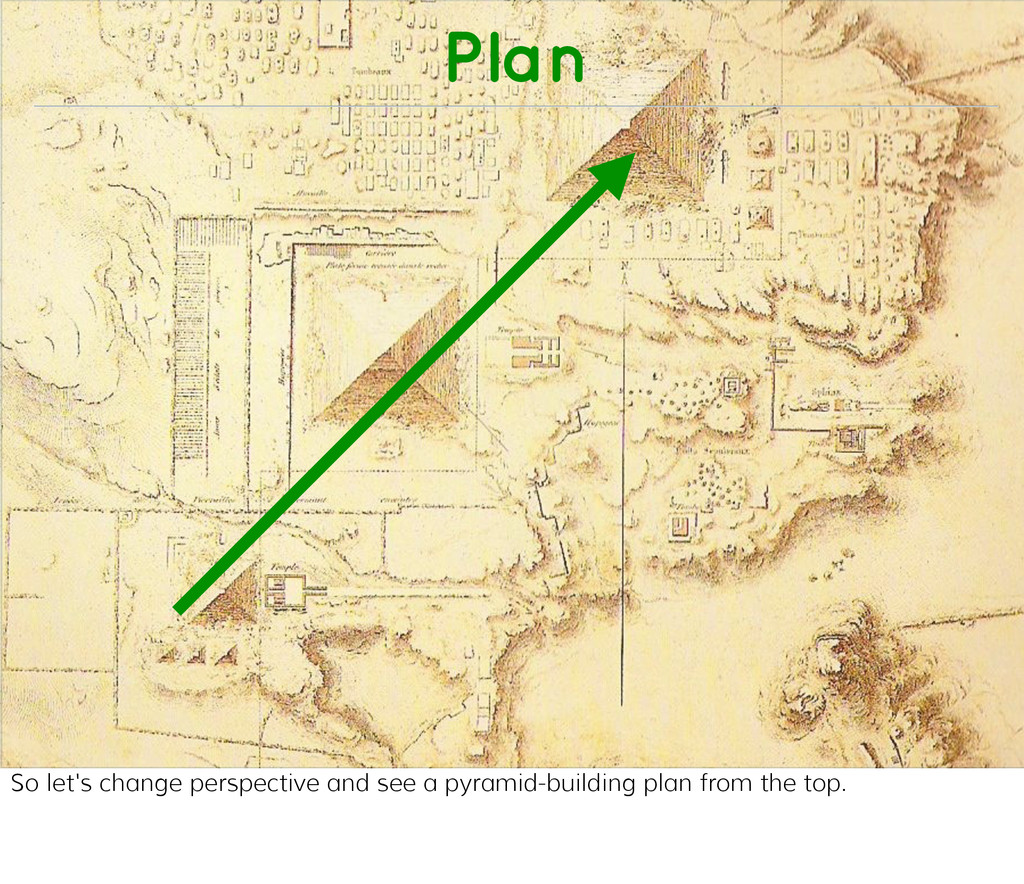 Plan So let's change perspective and see a pyra...