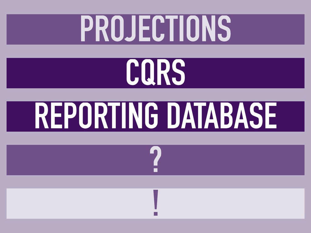 CQRS REPORTING DATABASE PROJECTIONS ? !