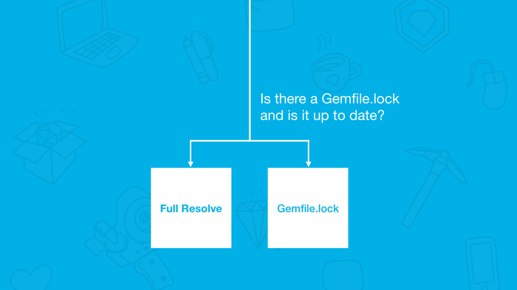 Full Resolve Gemfile.lock Is there a Gemfile.lock...