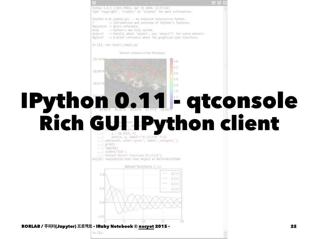 IPython 0.11 - qtconsole Rich GUI IPython clien...