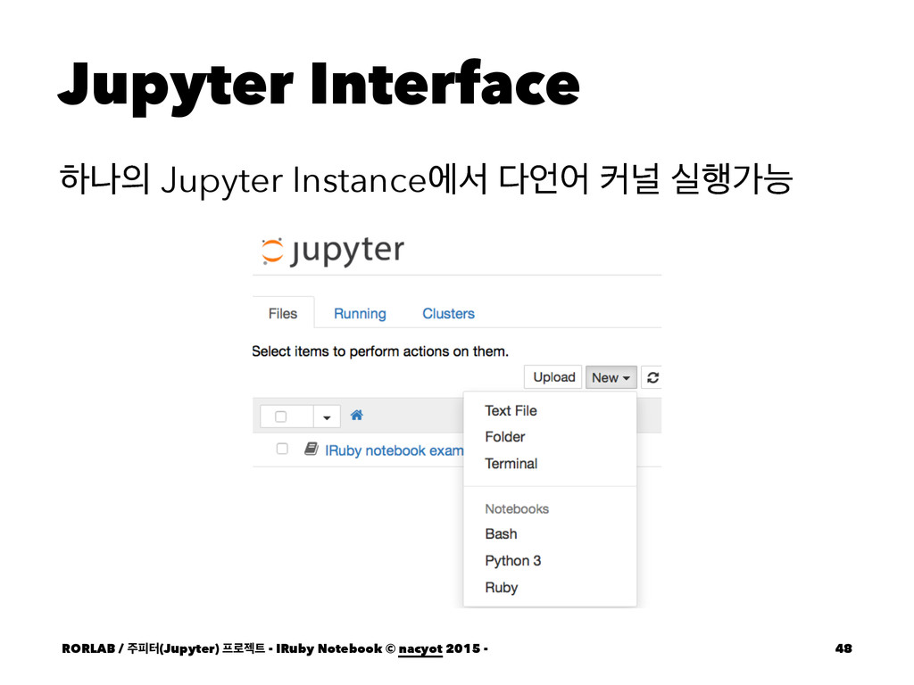 Jupyter Interface ೞա Jupyter Instanceীࢲ য ழօ...