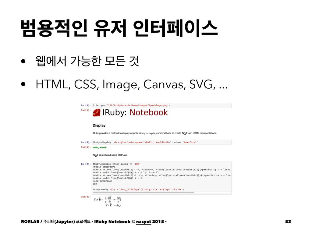 ߧਊੋ ਬ ੋఠಕझ • ਢীࢲ оמೠ ݽٚ Ѫ • HTML, CSS, Image...