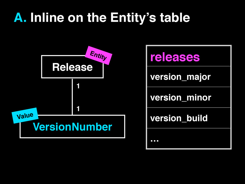 Release! VersionNumber! Entity Value 1 1 A. Inl...