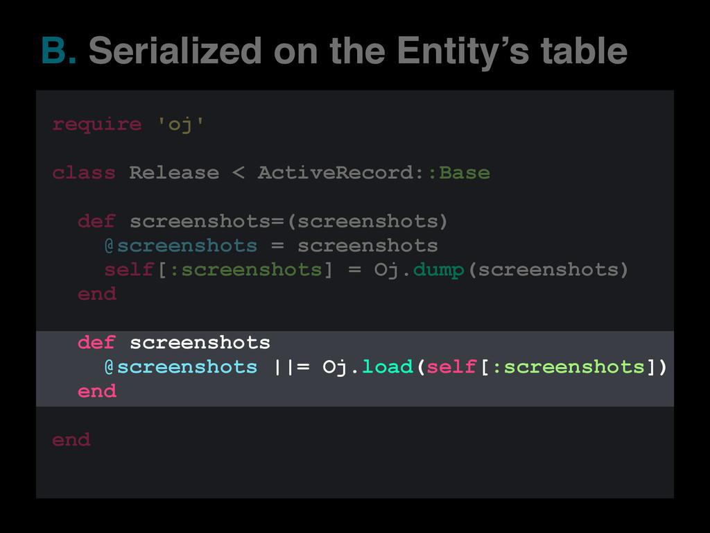 require 'oj' ! class Release < ActiveRecord::Ba...