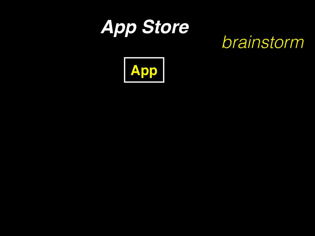 App Store App brainstorm