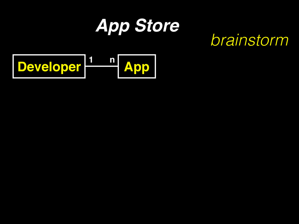 Developer 1 n App Store App brainstorm
