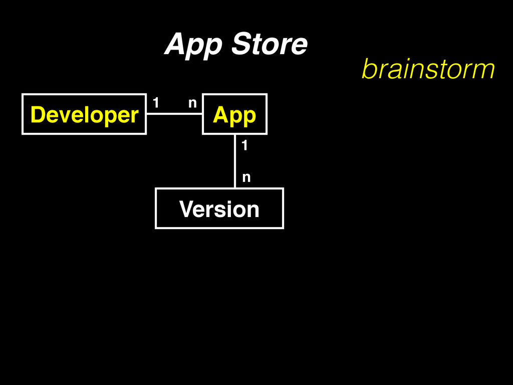 Developer 1 n App Store App Version 1 n brainst...