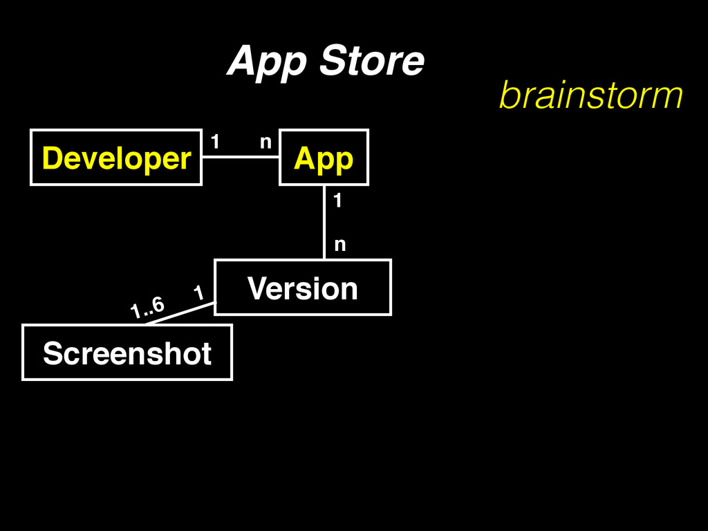 Developer 1 n App Store App Version 1 n 1..6 Sc...