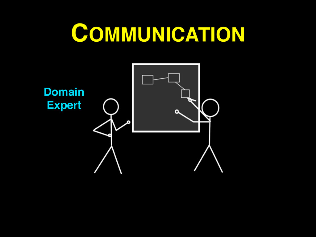 COMMUNICATION Domain! Expert