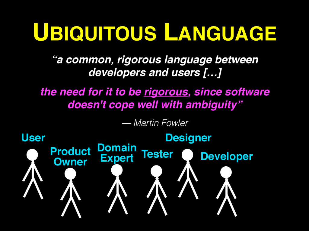 Developer Tester UBIQUITOUS LANGUAGE Domain! Ex...