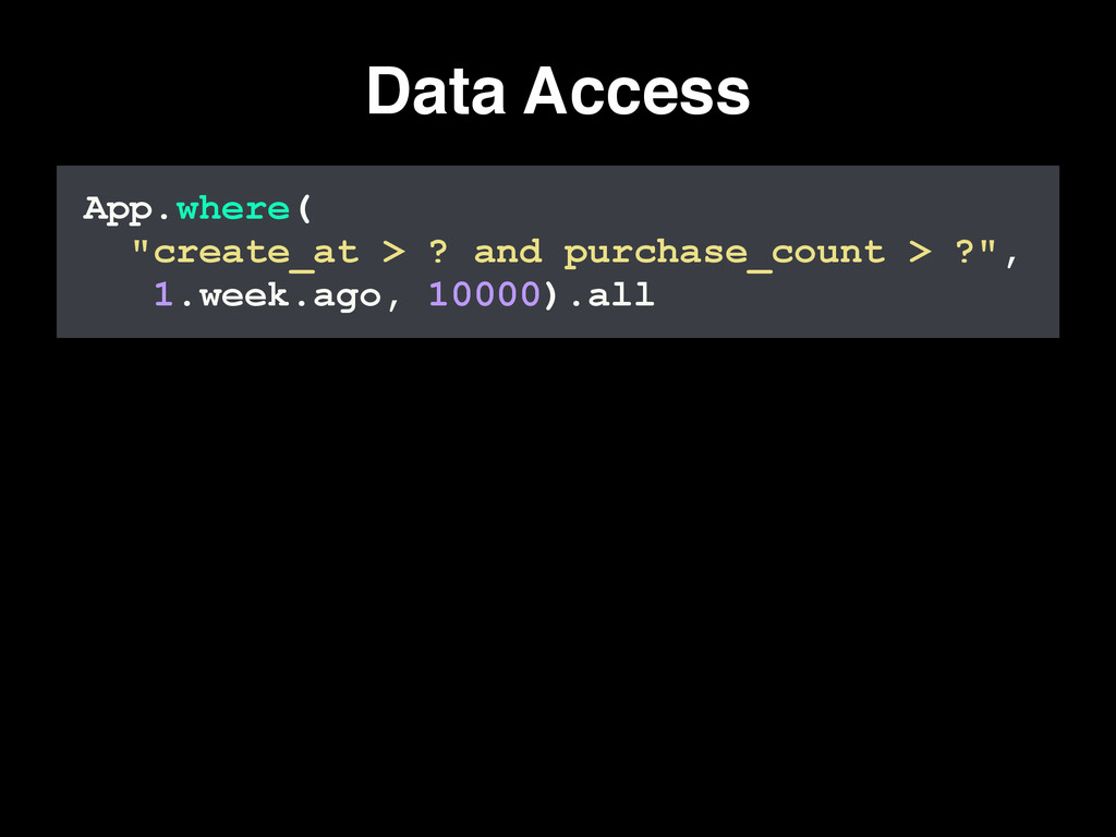 "Data Access App.where( ""create_at > ? and purch..."