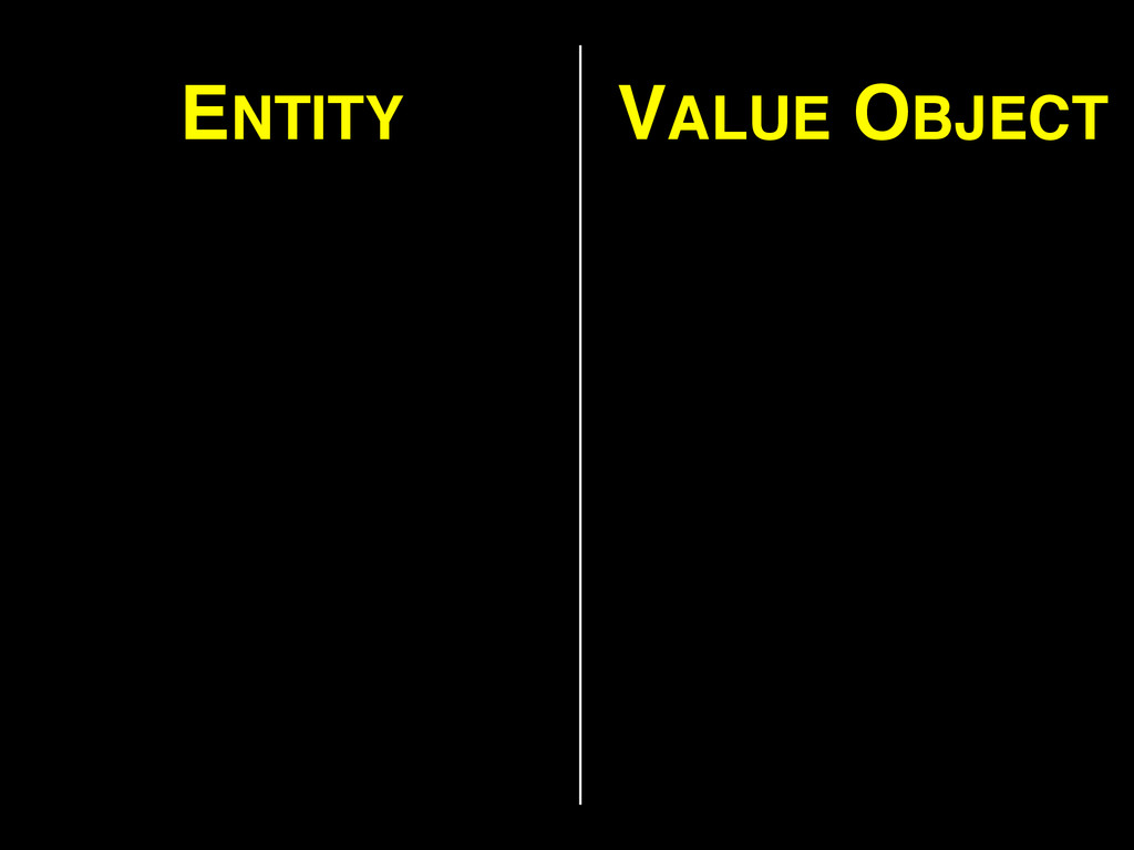 ENTITY VALUE OBJECT