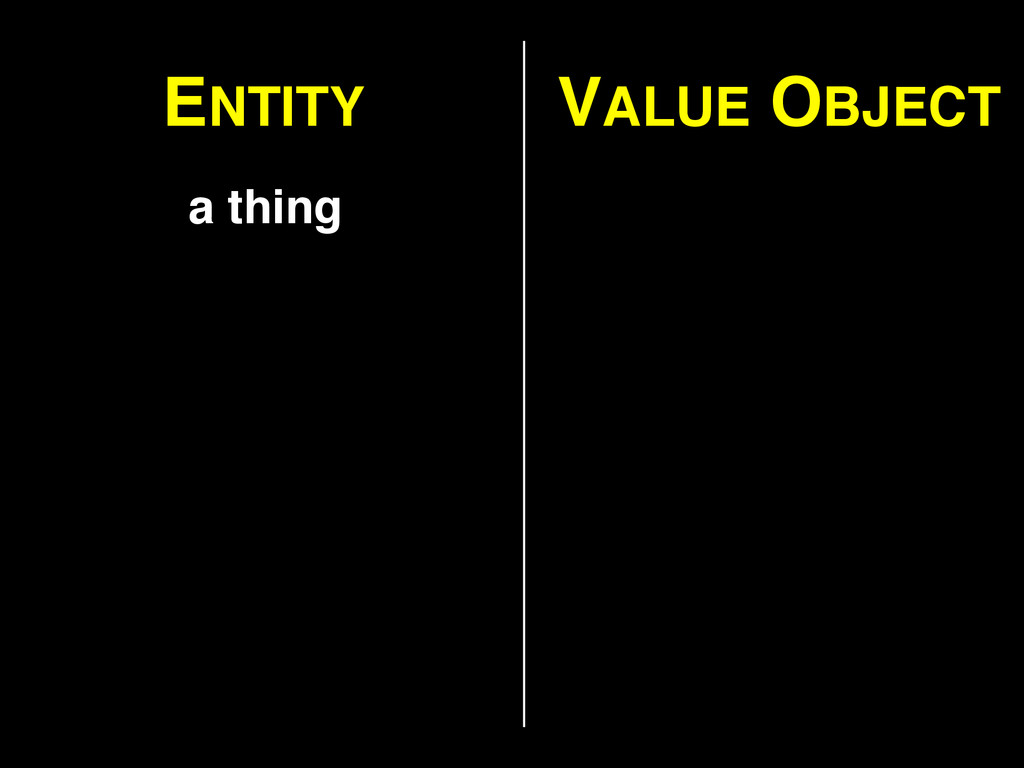 ENTITY VALUE OBJECT a thing