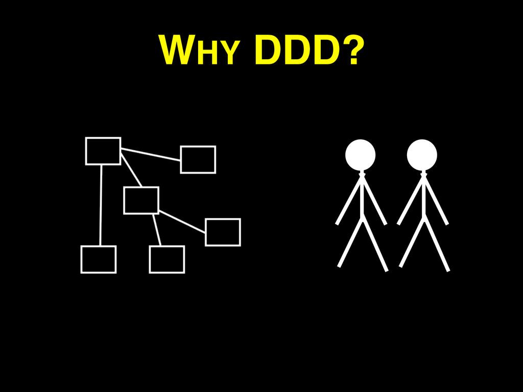 WHY DDD?