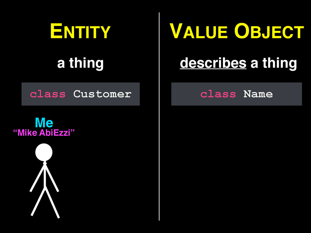 ENTITY VALUE OBJECT a thing describes a thing c...