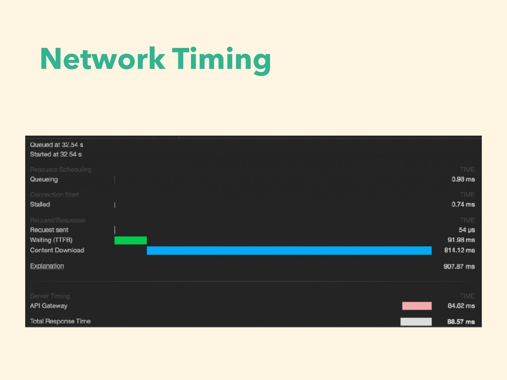 Network Timing