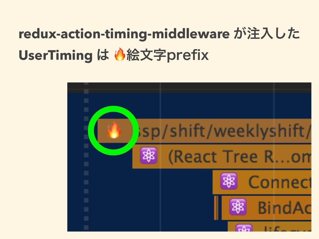 redux-action-timing-middleware ͕ೖͨ͠ UserTimin...