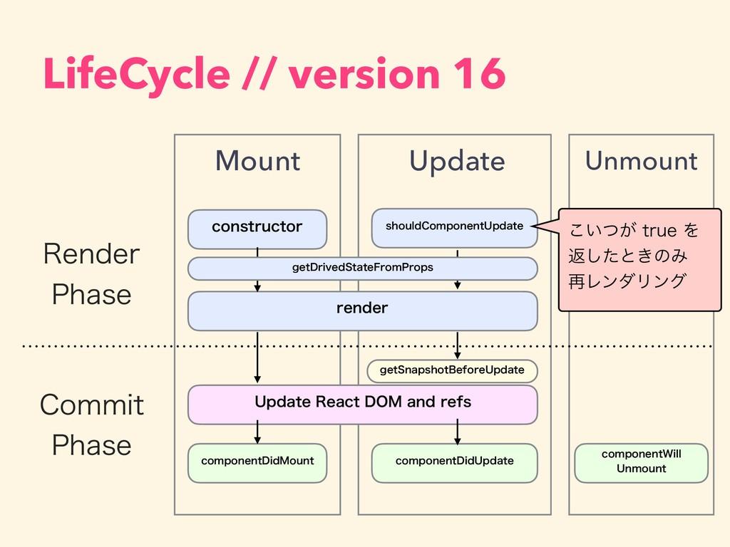 LifeCycle // version 16 DPOTUSVDUPS SFOEFS DPNQ...