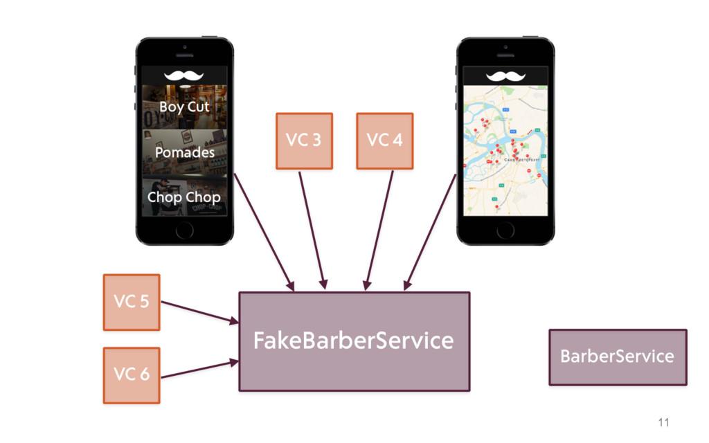 11 BarberService FakeBarberService VC 3 VC 4 VC...