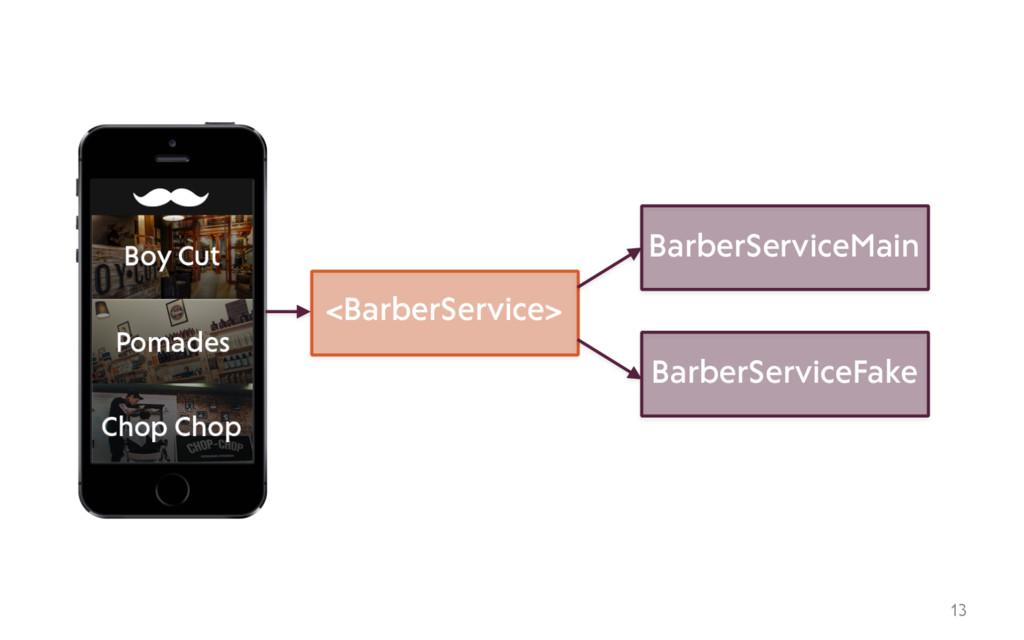 13 <BarberService> BarberServiceMain BarberServ...