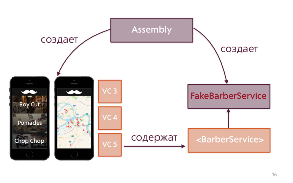 16 <BarberService> FakeBarberService Assembly с...