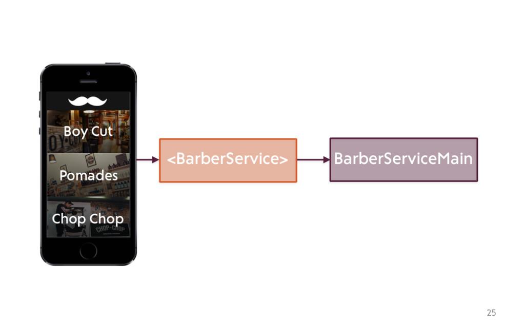 25 <BarberService> BarberServiceMain