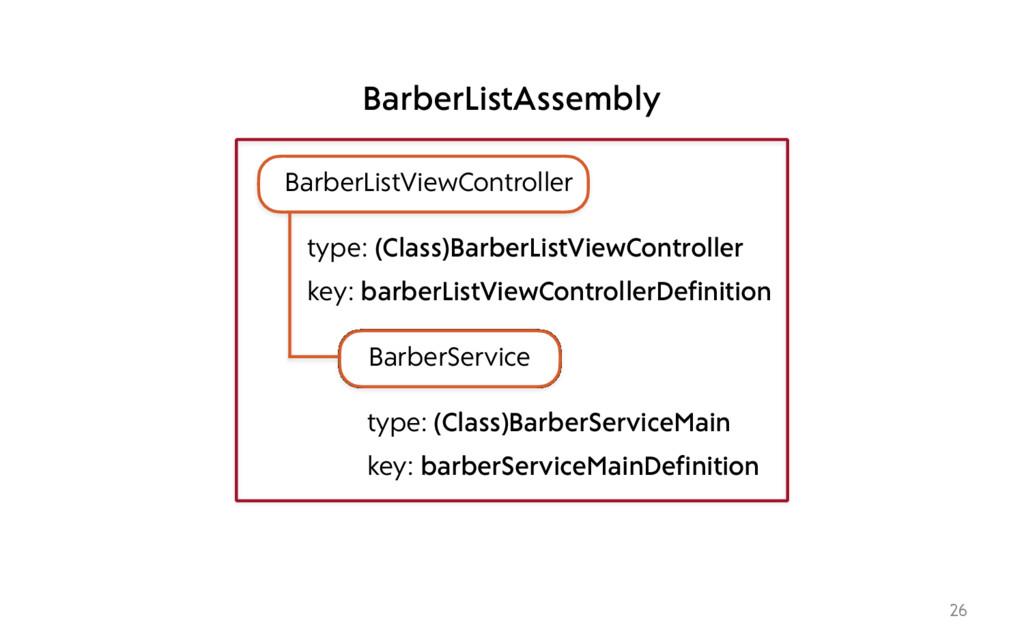 26 BarberListViewController type: (Class)Barber...