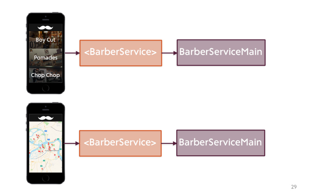29 <BarberService> BarberServiceMain <BarberSer...