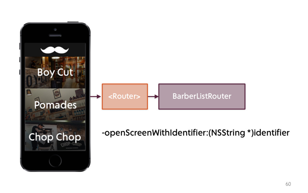 60 BarberListRouter <Router> -openScreenWithIde...