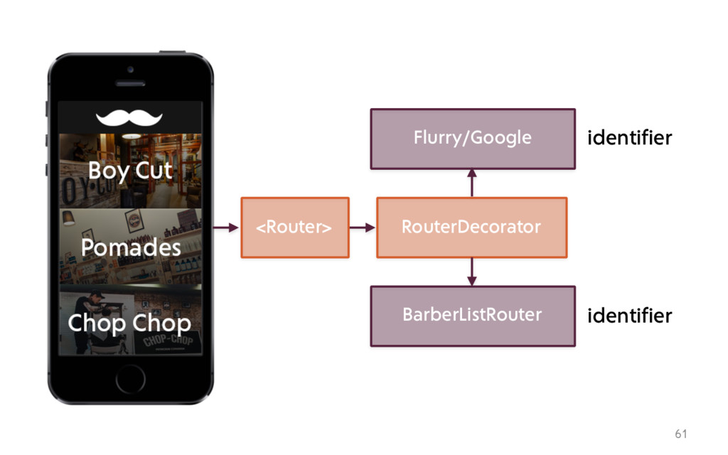 61 RouterDecorator BarberListRouter Flurry/Goog...
