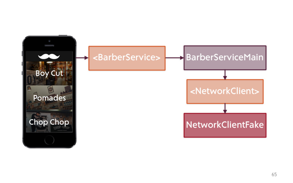 65 <BarberService> BarberServiceMain <NetworkCl...