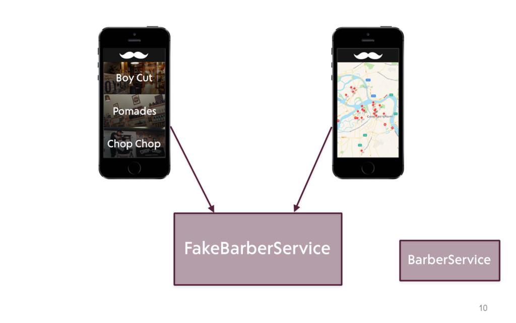 10 BarberService FakeBarberService