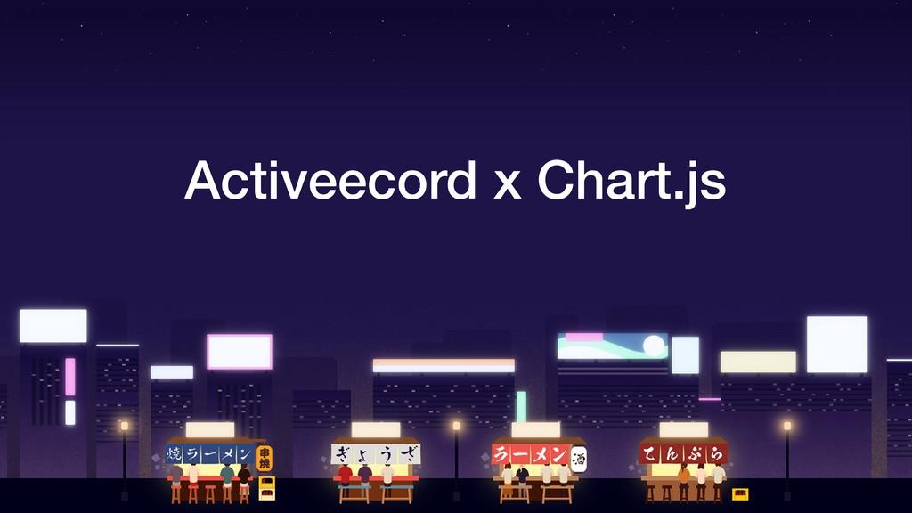 Activeecord x Chart.js