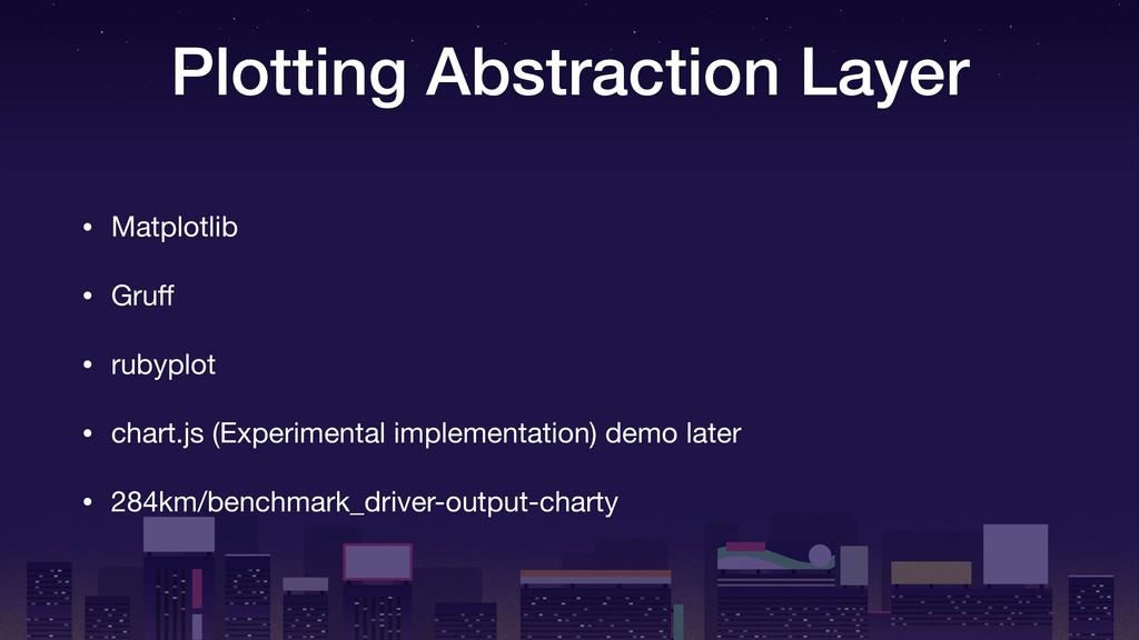 Plotting Abstraction Layer • Matplotlib  • Gruff...